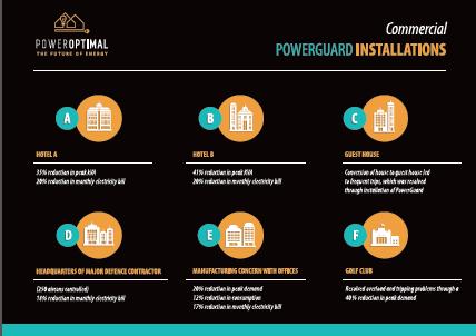 PowerOptimal case studies screen capture